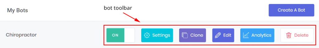 Bot toolbar