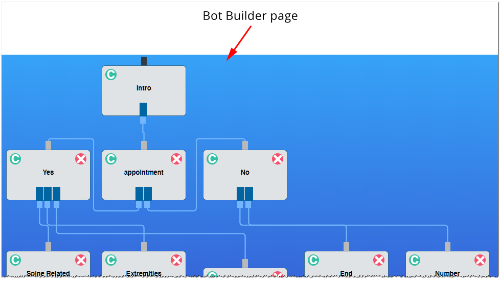 Bot Builder page