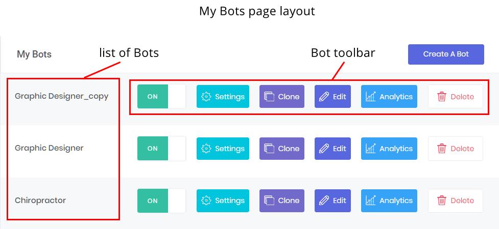 Bot lists_Bot toolbar